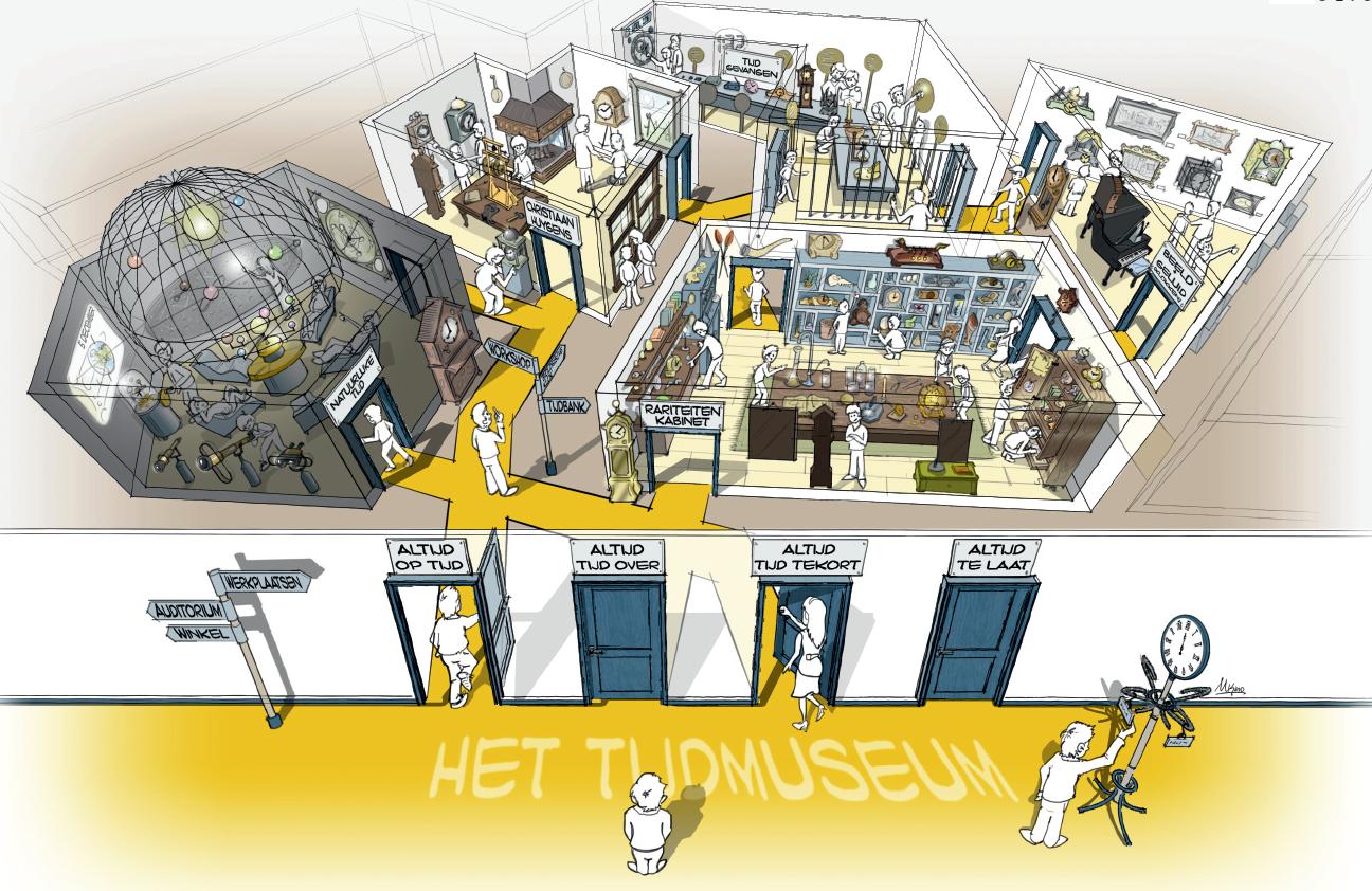 Tekening Tijdmuseum concept